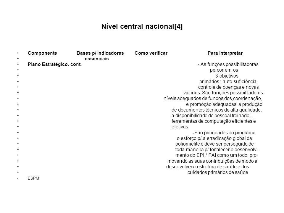 Nível central nacional[4]